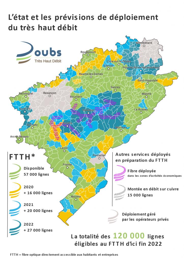 doubs-thd