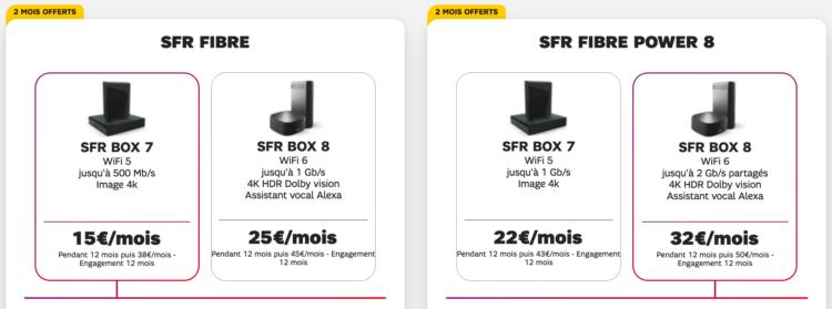 offres fibre SFR